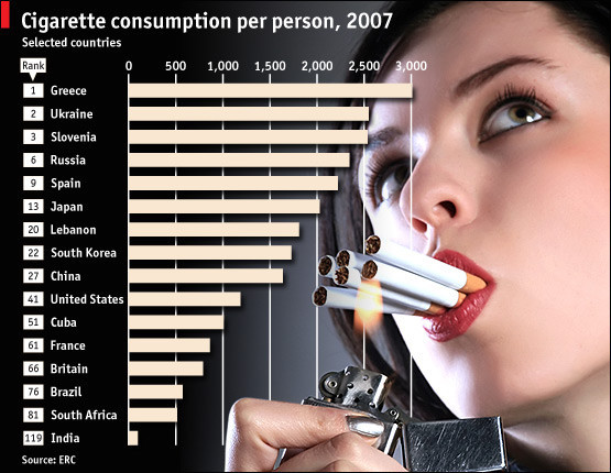 Факты о пользе курения