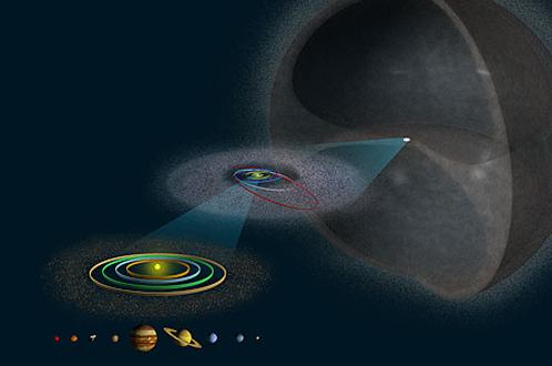 Рядом с Солнечной системой обнаружен темный объект тяжелее Юпитера. Нибиру?! (6 фото)